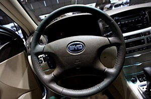 Germs On Steering Wheels