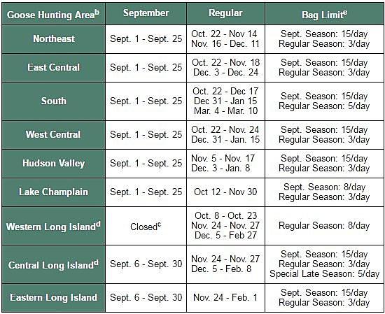 Canada goose hunting season dates for Oklahoma fishing license cost 2017